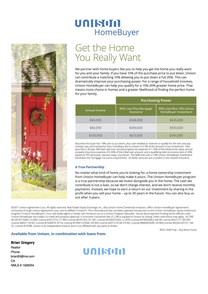 Information on Doubling your downpayment for a house.
